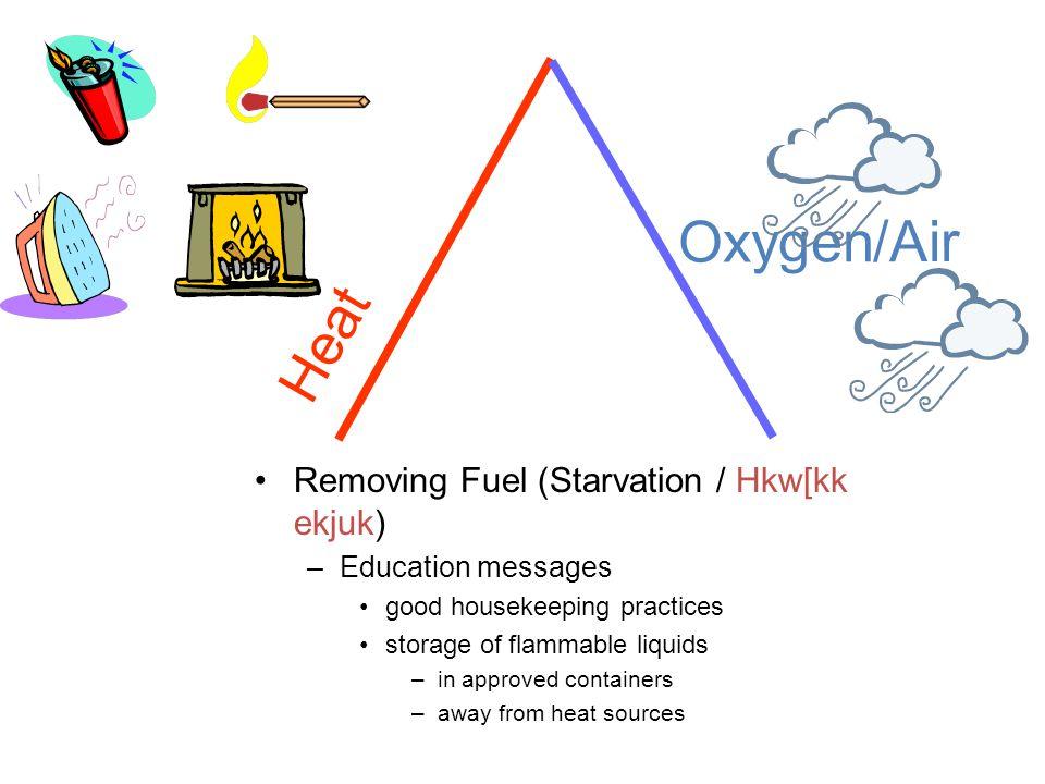 Oxygen/Air Heat Removing Fuel (Starvation / Hkw[kk ekjuk)